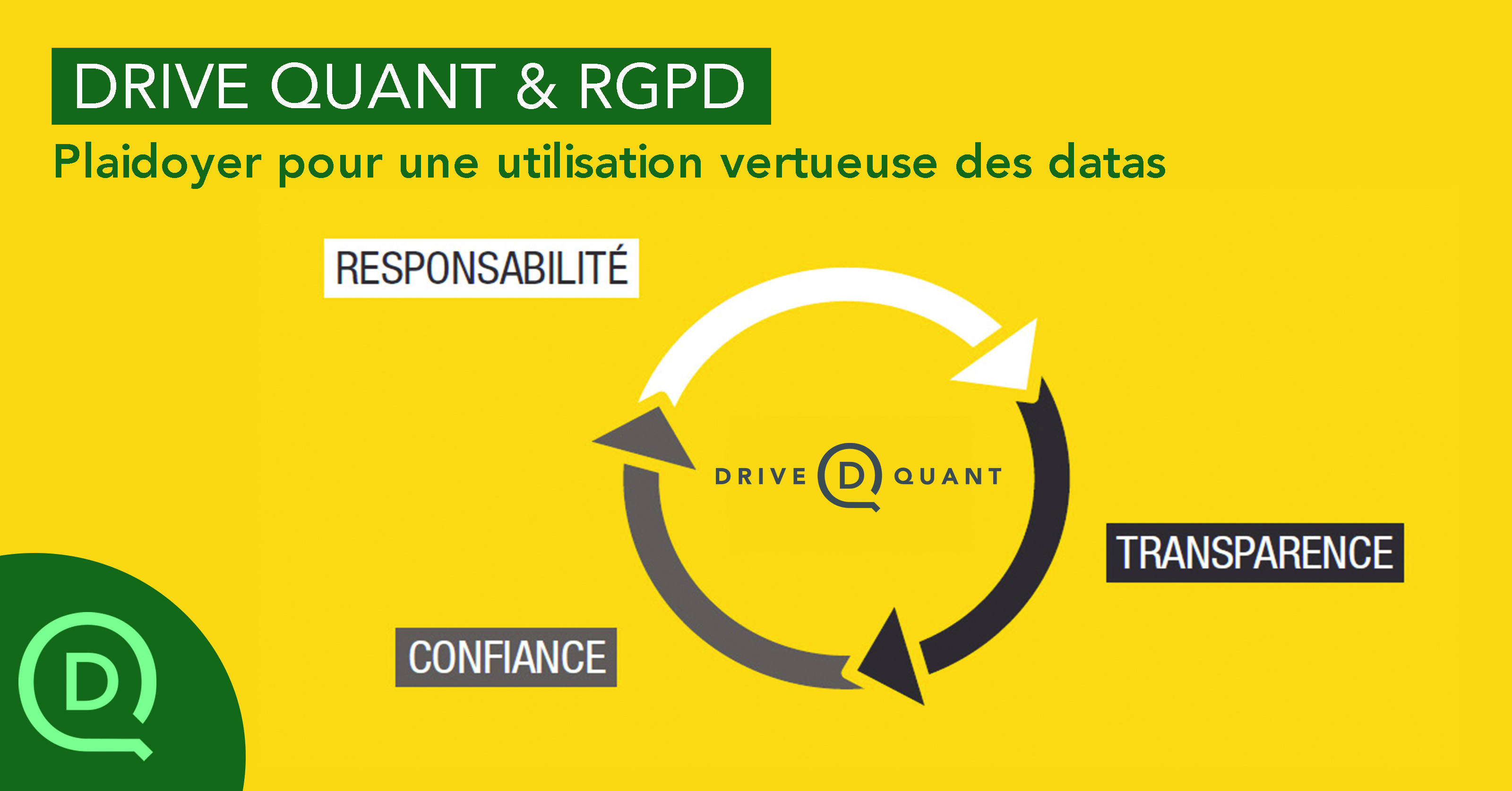 DriveQuant et le RGPD : pour une utilisation vertueuse de la Data